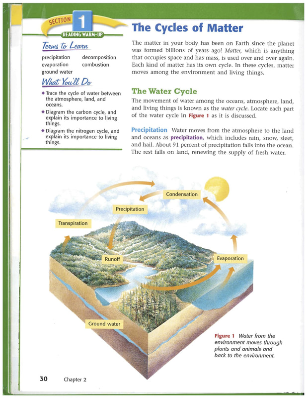Science resource pages world of dehn cycles of matter text ccuart Choice Image